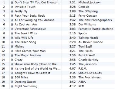 DJ Yes Ma'am Playlist