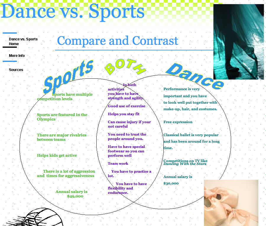sport v dance  u2013 ddpp u2122 chicago
