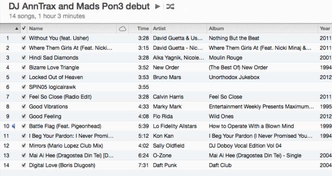 DJ AnnTrax & MadZ Pon3